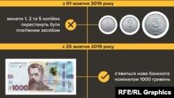Згідно з повідомленням НБУ, ці монети без обмежень та безкоштовно можна обміняти впродовж наступних трьох років