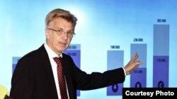 Андерс Даниельссон