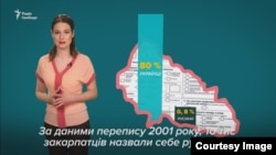 Марічка Набока, проект «M+»