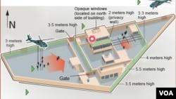 په اېبټ اباد کې د هغه کور نقشه چې په کې اسامه بن لادن وژل شوی وو