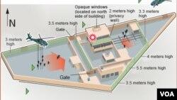 Pamje grafike e kompleksit në Pakistan ku është vrarë Osama bin Laden