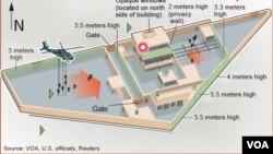 Harta e kompleksit ku banonte bin Ladeni