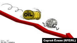 Oil To Ruble Ration (RFE/RL Russian Service)
