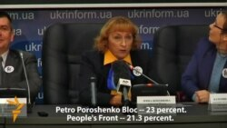 Ukraine Exit Polls Show Poroshenko's Party Leading