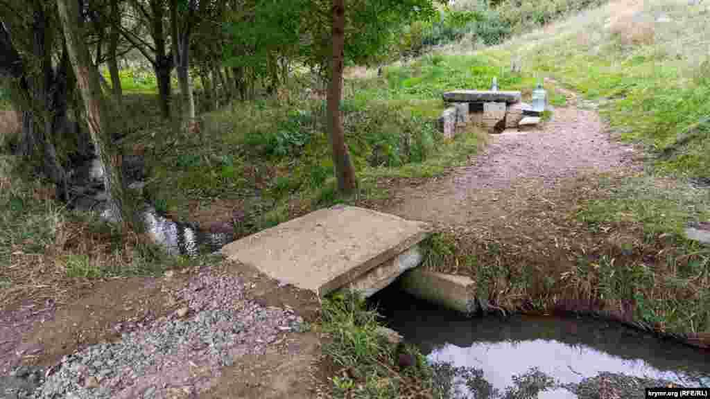Курцовский родник восстановили летом 2010 года. Его вода пополняет сток реки Курцы