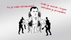 Fakat: Da li iza slučaja 'Dragičević' stoji plan za rušenje Dodika?