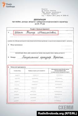 Декларація колишнього генпрокурора України Віктора Шокіна за 2014 рік