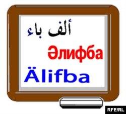 Tatarstan, əlifba sözünün üç əlifbada yazılışı