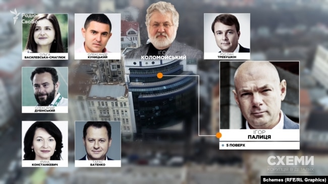 Ігор Палиця, лідер партії «За майбутнє» і багаторічний соратник Коломойського, зазначив своєю приймальнею увесь 5-й поверх бізнес-центру «Міленіум»