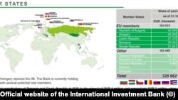 Statele membre în International Investment Bank