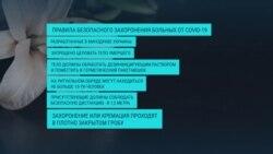 Похороны только в закрытом гробу: Минздрав Украины рассказал, как хоронить умерших от коронавируса