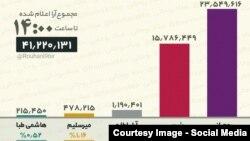 تحلیل محمد صادق جوادی حصار از تأثیر نتیجه انتخابات بر فرایند سیاسی