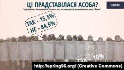 """Инфограмма задержаний в Белоруссии (составлена центром """"Весна"""")"""
