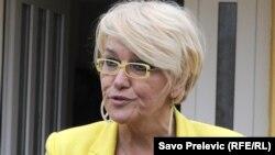 Ljiljana Raičević