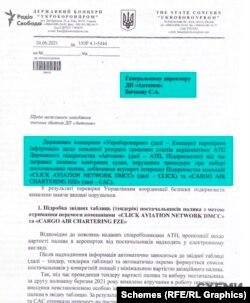 Керівництво Державного концерну «Укроборонпром», до якого структурно належить ДП «Антонов», просить перевірити ймовірне заподіяння значних збитків ДП «Антонов» при обранні постачальника пального для державних літаків