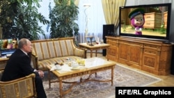 Владимир Путин смотрит мультфильм «Маша и Медведь», коллаж