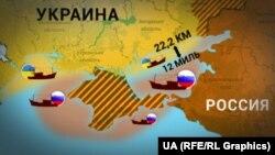 Иллюстрация рыбопромысла в Черном и Азовском морях после 2014 года