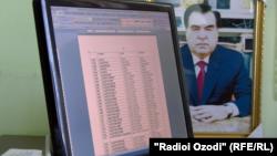Список утвержденных в реестре таджикских имен рядом с портретом президента Таджикистана Эмомали Рахмона. 14 апреля 2016 года.