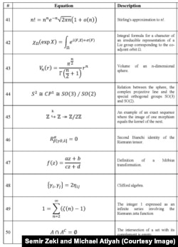 Пятая часть формул из эксперимента Атьи и Зеки
