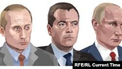 Президенты РФ 2004-2008-2012