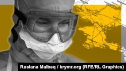 of coronavirus in Crimea, 18Mar2020