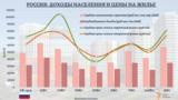 """В части строительства жилья статистика объединяет постройку как индивидуальных жилых домов самим населением, так и многоквартирных домов <em>(МКД)</em>, возводимых компаниями-застройщиками. В частности, на долю МКД в 2019 году, по <a href=""""https://www.gks.ru/folder/14458"""">данным</a> Росстата, пришлось 47% общей площади простроенного в стране нового жилья. А за истекший год к июню 2020-го, по <a href=""""https://erzrf.ru/"""">данным</a> Единого ресурса застройщиков РФ <em>(ЕРЗ)</em>, - 53,6%. Уровни текущих <em>(за 1кв-2020)</em> средних цен в российских регионах Росстат <a href=""""https://www.gks.ru/regional_statistics"""">представляет</a> по жилищному рынку в целом. Поэтому они могут заметно отличаться от тех, которые <a href=""""https://erzrf.ru/"""">приводит</a> отраслевая статистика по новым МКД. &nbsp;&nbsp;&nbsp;&nbsp;&nbsp;&nbsp;"""