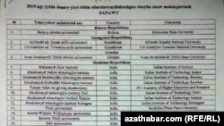 Список иностранных вузов, признаваемых в Туркменистане.
