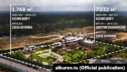 Дом Сергея Шойгу в Барвихе, инфографика Фонд борьбы с коррупцией
