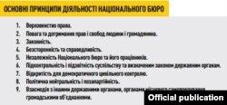 Основні принципи діяльності Національного антикорупційного бюро