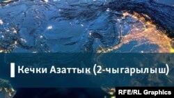 Кечки Азаттык (2-чыгарылыш)