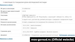 Постановление Мосгорсуда по апелляционной жалобе ФБК