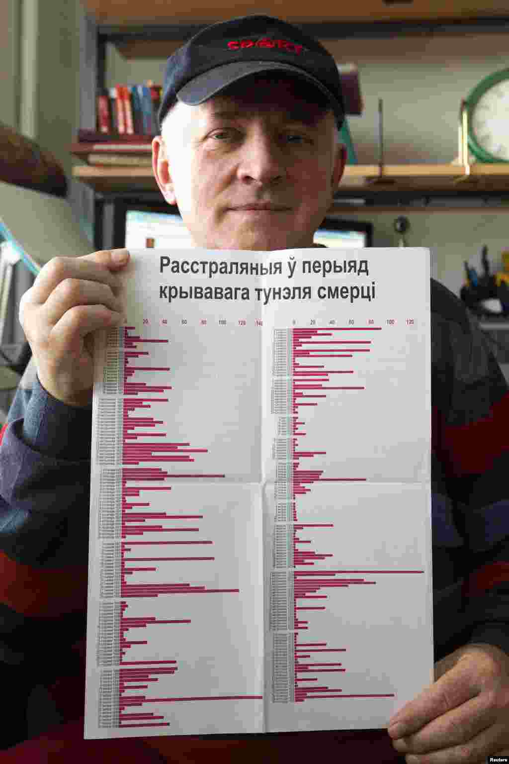 Historian and lexicographer Leanid Marakou holds a daily chart of executions carried out by the NKVD from 1937-1938.