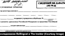 Petrov anketa passport
