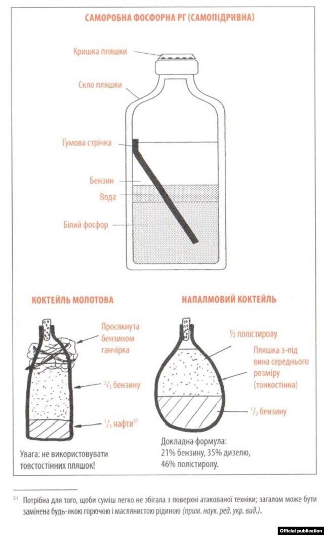Ілюстрації книги «Тотальний опір: інструкція з ведення малої війни для кожного»