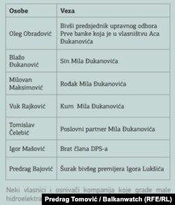 Dio iz izvještaja Balkanwatcha
