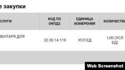 Кримський штаб «ополченців» закупив інвентар для бойових тренувань на 442,4 тисячі рублів