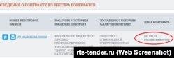 ООО «Торговый дом автопродукт» обеспечивало батареями для электромобиля крымское ведомство Федеральной налоговой службы