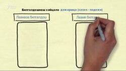 Нохчийн грамматика 3 минотехь (Билгадош, шолгIа дакъа)