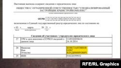Информация из Единого государственного реестра юридических лиц России