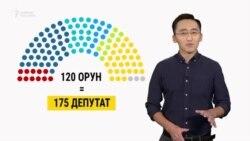 """Жогорку Кеңештин """"кирди-чыкты"""" депутаттары"""