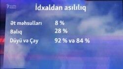 Azərbaycanın idxal asılılığı- düyü 92 % və...