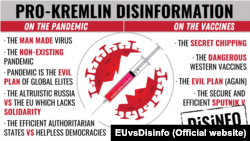 Eu, EUvsDisinfo, Attacking the West, putting in danger the Russians