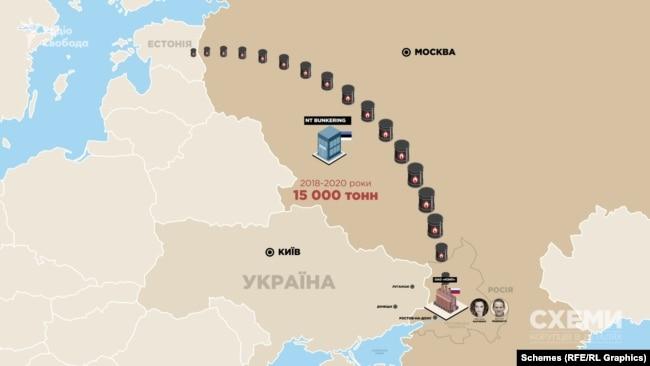 15 тисяч тонн нафтопродуктів «Новошахтинського заводу» протягом 2018-2020 років доставила до Естонії компанія NT Bunkering