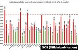 Romania - cases of COVID-19 per 1.000 inhabitants