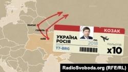 Перельоти Тараса Козака