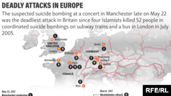 INFOGRAPHIC: Deadly Attacks In Europe