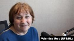Вера Чукиту