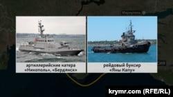 Украинские катера «Никополь», «Бердянск», буксир «Яны Капу»