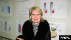 Елена Варганова, председатель общественной экологической организации «Отражение». Темиртау, март 2010 года.