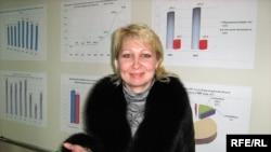 Елена Варганова, эколог из города Темиртау. Март 2010 года.